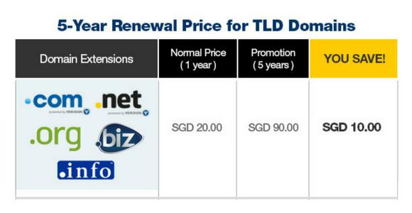 domain-price