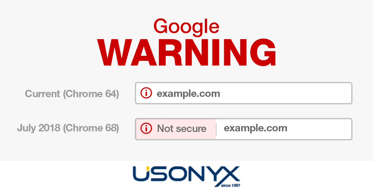Why Do We Need Ssl Certificates Usonyx Official Blog